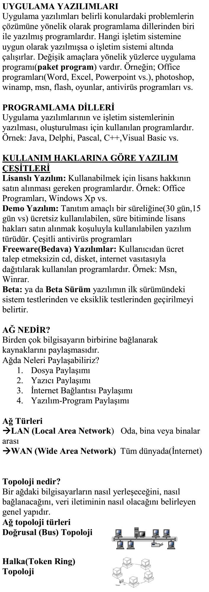 Bilgi ve İletişim Teknolojileri Dersi Ders Notu 1_4