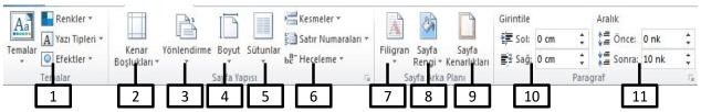 Ofis Programları Çalışma Soruları (MS Word) - Sayfa Düzeni Şeridi
