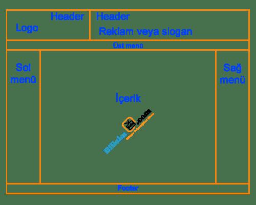 site yerleşim planı