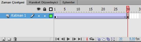 Grafik ve Animasyon Adobe Flash Hafta-6 Flash Zaman Çizelgesi Klasik Ara Görünümü