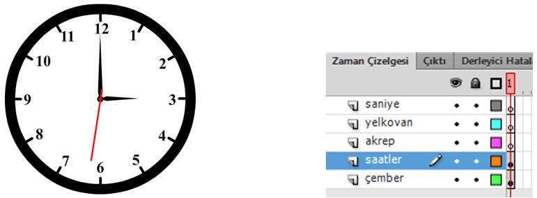 Flash Analog Saat Uygulaması-1