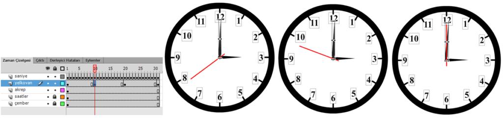 Flash Analog Saat Uygulaması-7