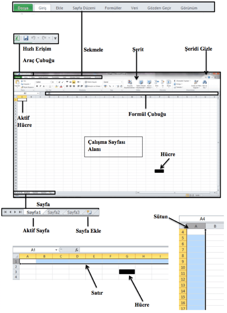 Excel'in Genel Yapısı