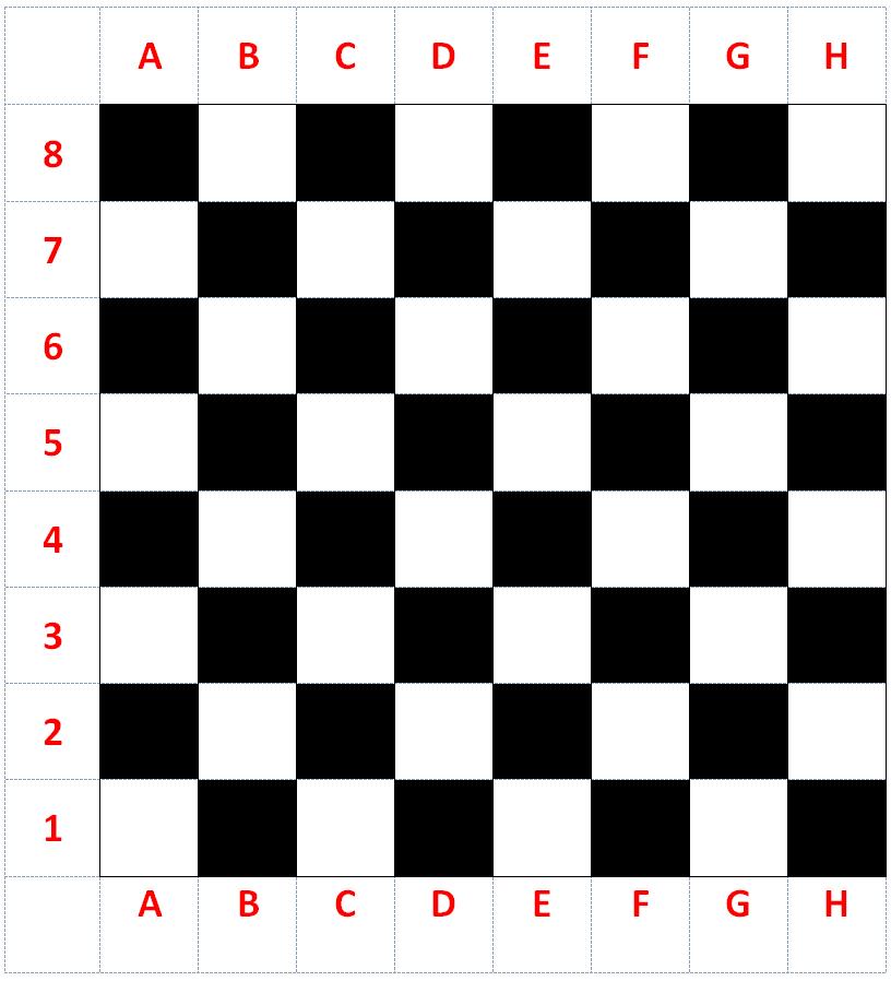 Satranç Masası Yapımı