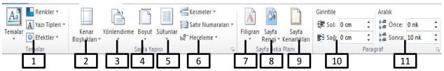 Sayfa Düzeni Şeridi